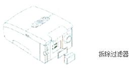 美国伟康M750呼吸机 拆除过滤器