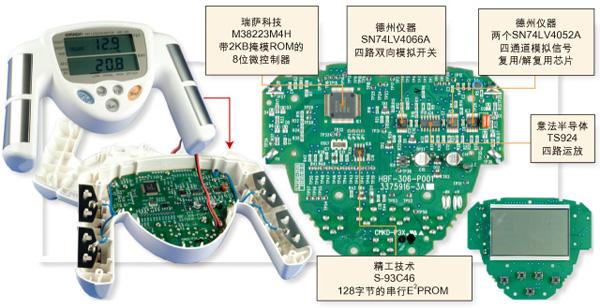 图1:欧姆龙HBF-306人体脂肪仪器件组成情况。
