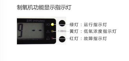 鱼跃制氧机8F-3 显示灯