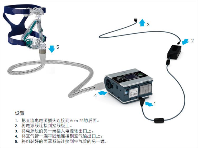Resmed 瑞思迈呼吸机S9 VPAP AUTO 全自动双水平
