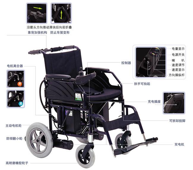 互邦電動輪椅(HBLD2-A型)