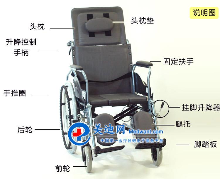 """""""上海互邦""""轮椅车 HBL10-BFQ型 4"""