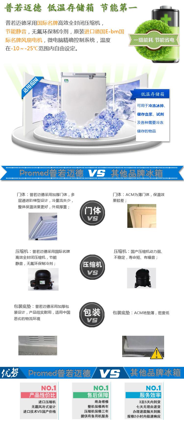 普若迈德 卧式低温冰箱(医用保存箱)MDF-25H450T