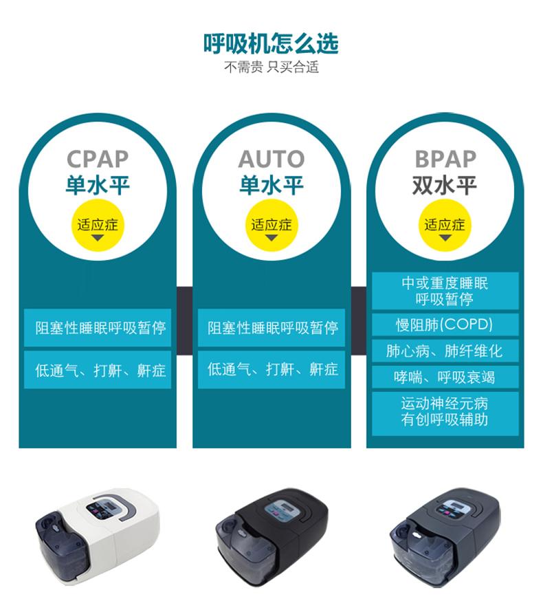 瑞迈特呼吸机BMC-720T 双水平ST家用呼吸止鼾机/器