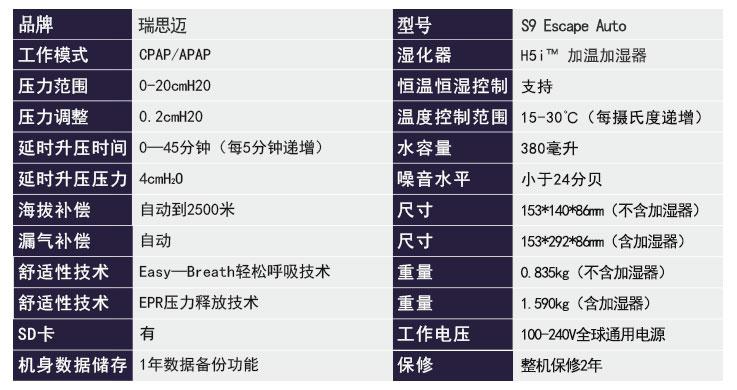 瑞思迈呼吸机S9 Escape Auto 全自动单水平 产品参数