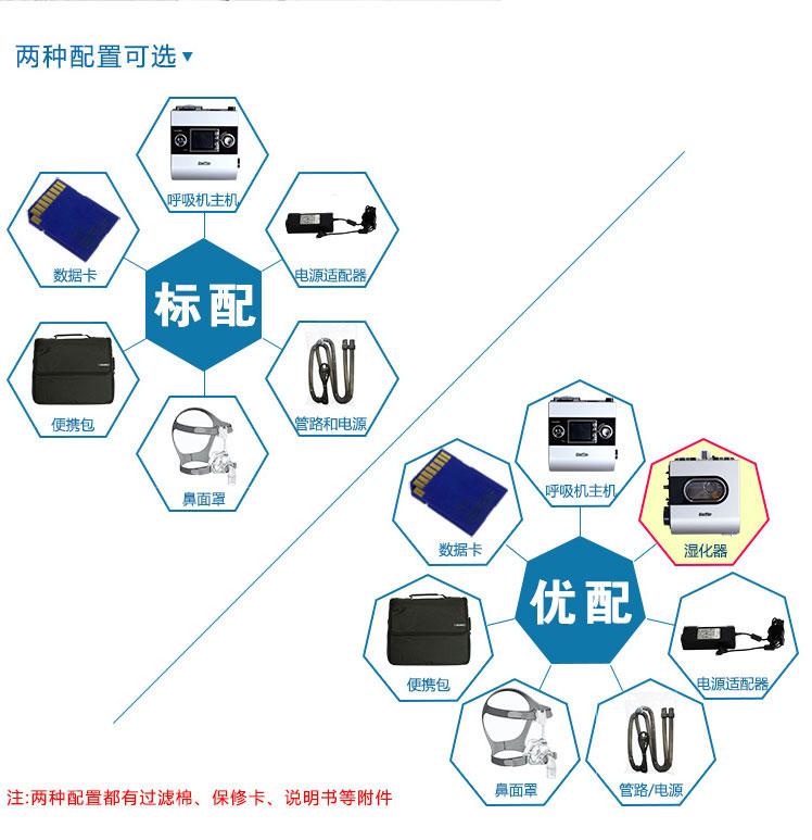 瑞思迈呼吸机S9 Escape Auto 全自动单水平 可选配置