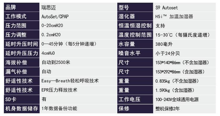 瑞思迈呼吸机S9 Autoset 全自动 单水平 治疗睡眠呼吸暂停、打鼾、打呼噜  产品参数
