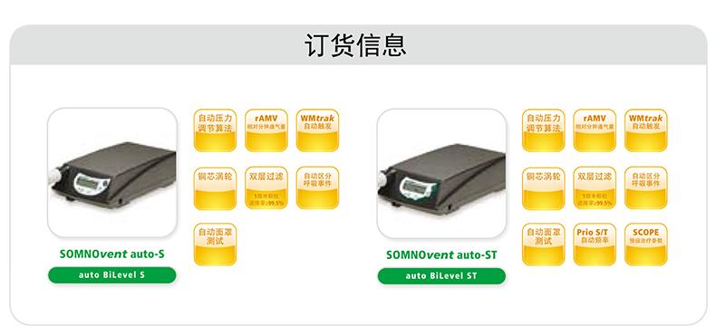德国万曼SOMNOvent auto-ST 自动三水平呼吸机