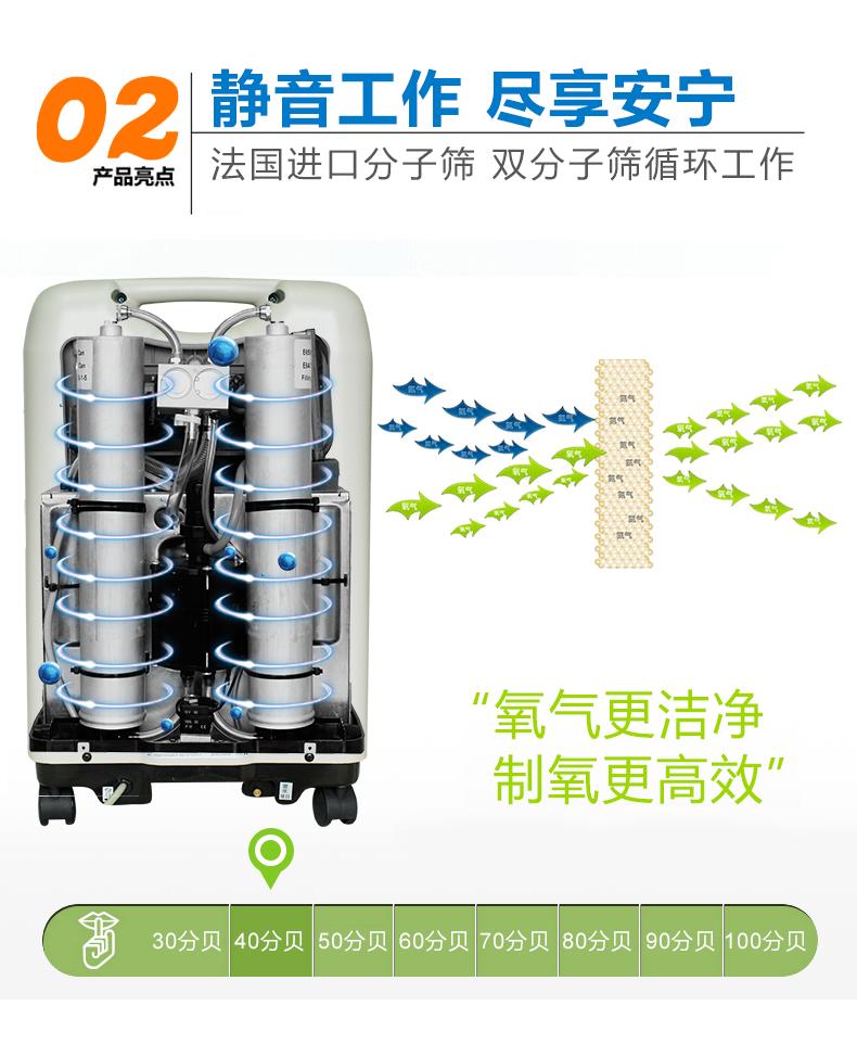 巨贸制氧机 5L带雾化 氧气机吸氧机 进口分子筛