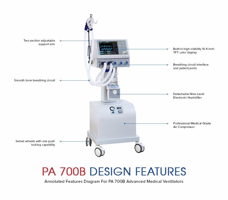 普澳呼吸機PA-700B