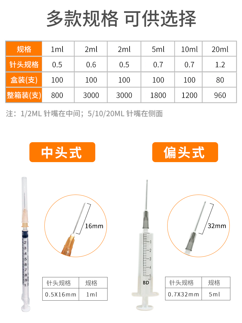 碧迪(BD)一次性使用无菌注射器 5ml(带针)